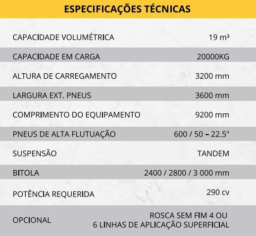 especificações CTX 19000
