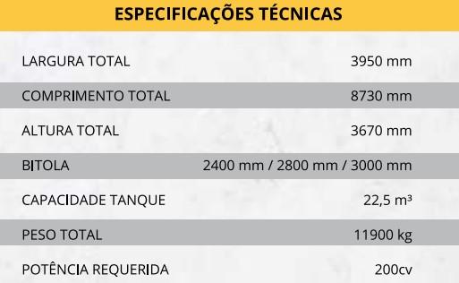 especificações CVX 22500