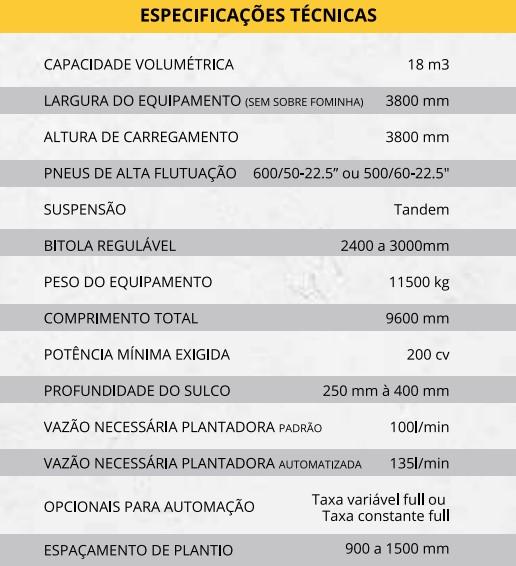 especificações PTX 7010