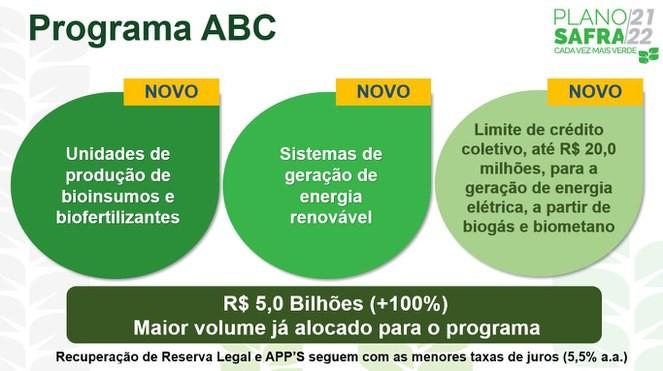 Programa ABC (Ministério da Agricultura, Pecuária e Abastecimento)